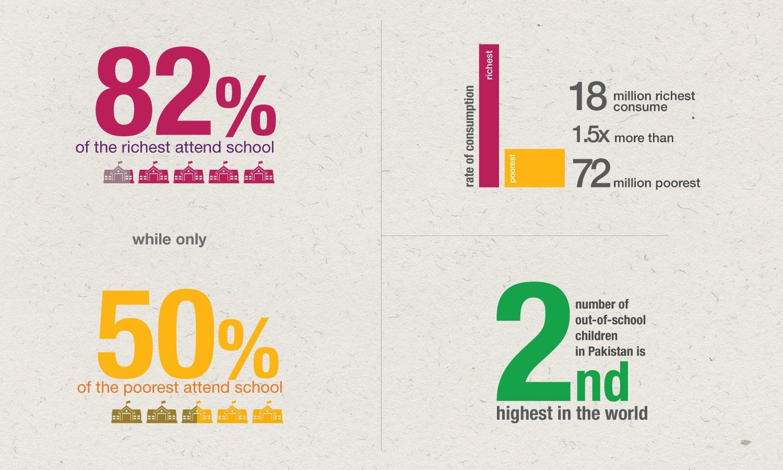 Status Of Women In Education